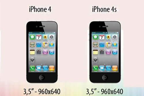 iPhone 4 và iPhone 4s vẫn giữ có kích thước màn hình không đổi.