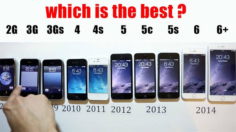 Những thay đổi về kích thước màn hình iPhone