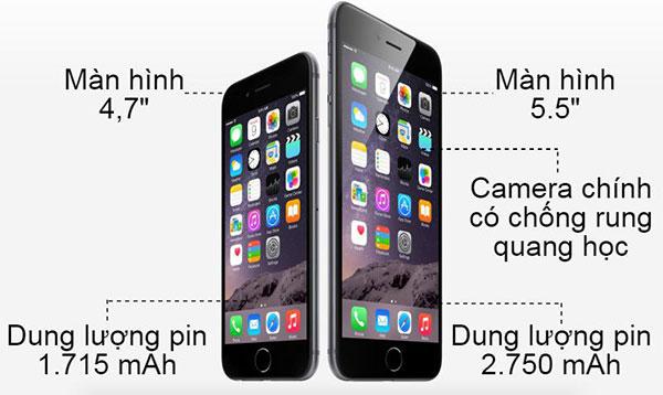 Kích thước man hình iPhone 6s, 6s Plus