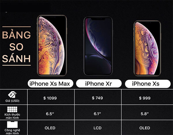 Màn hình iPhone Xr, Xs, Xs Max