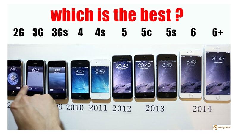 Kích thước màn hình các dòng iPhone