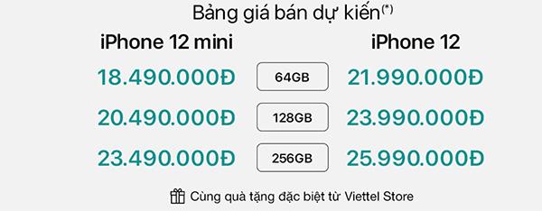 bảng giá dự kiến kiến iPhone 12