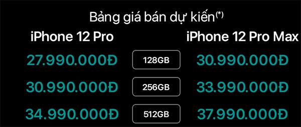 bảng giá dự kiến kiến iPhone 12 Pro và 12 Pro Max