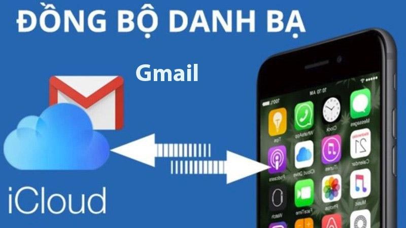 Vì sao nên sync danh bạ iPhone 7 với Gmail?